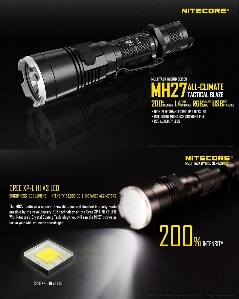 lampe tactique nitecore mh27 1000lumens lampe torche de chasse longue port e rechargeable. Black Bedroom Furniture Sets. Home Design Ideas